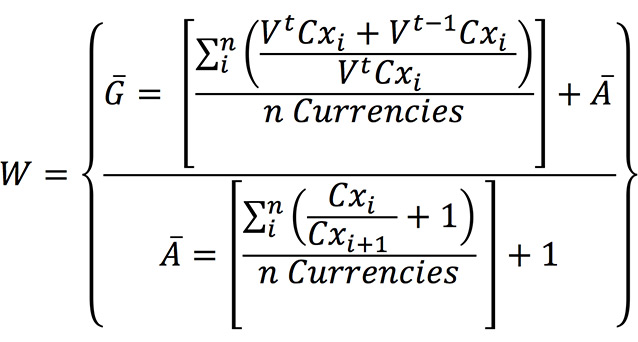 Forex equations